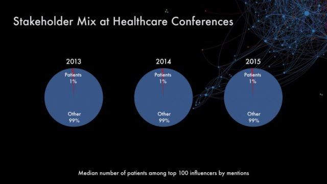 stakeholder-mix-at-healthcare-conferences-780x439